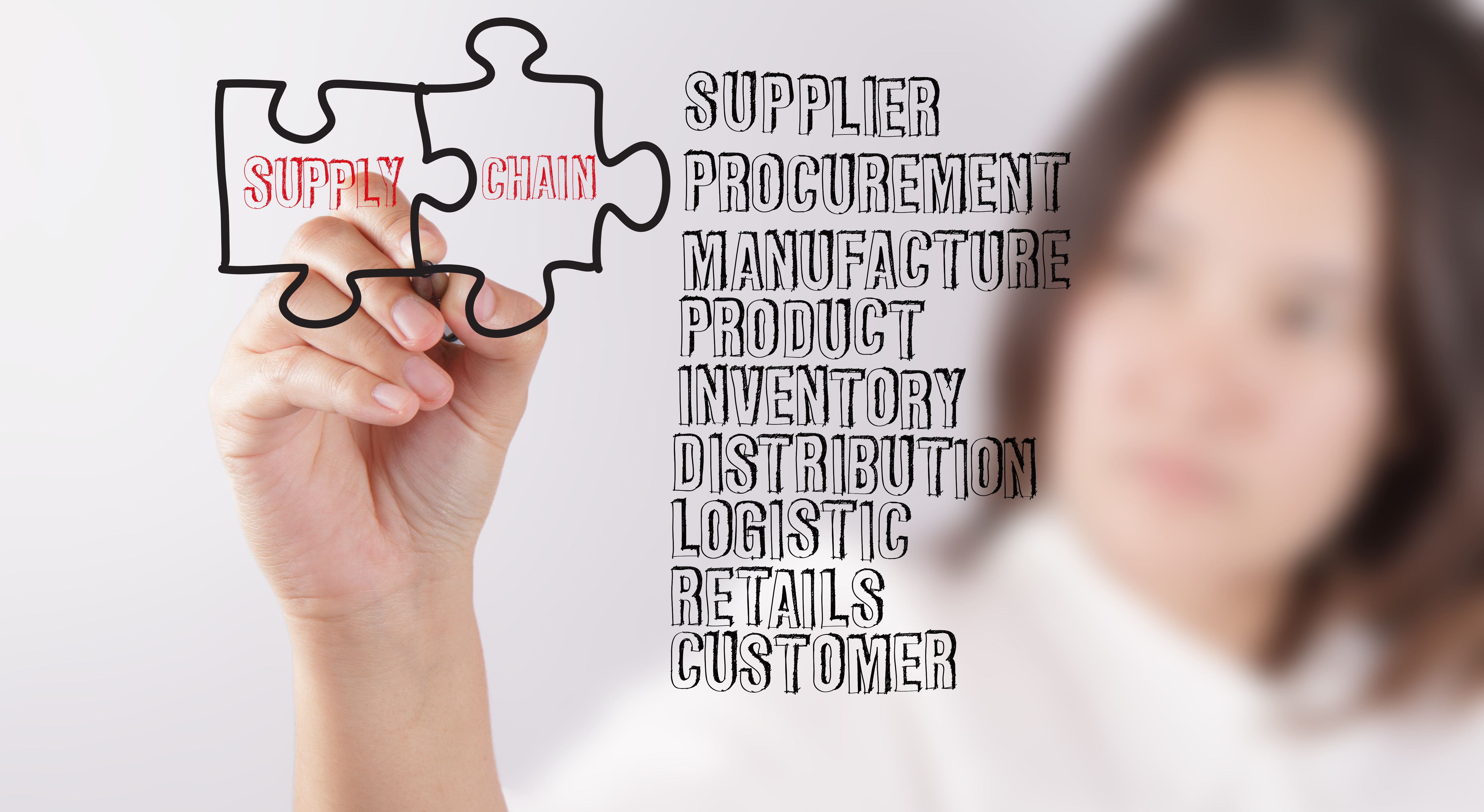 Supply Chain Planning Trends for the Year